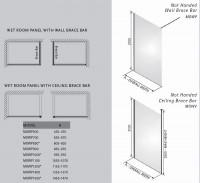 Matki-ONE Wet Room Panel